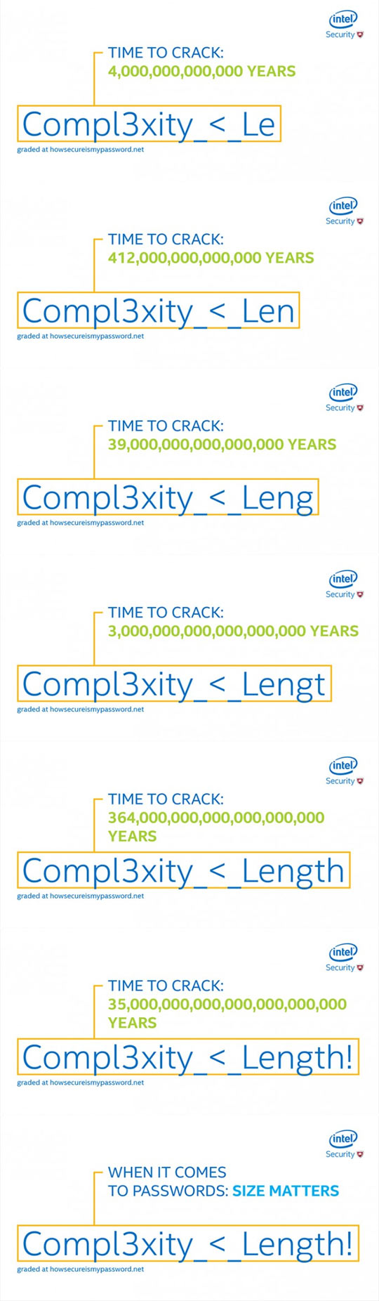 funny-crack-password-complexity-time-size