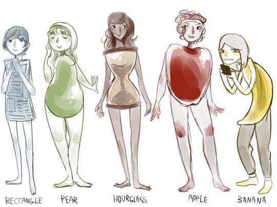 funny-drawing-female-body-shapes