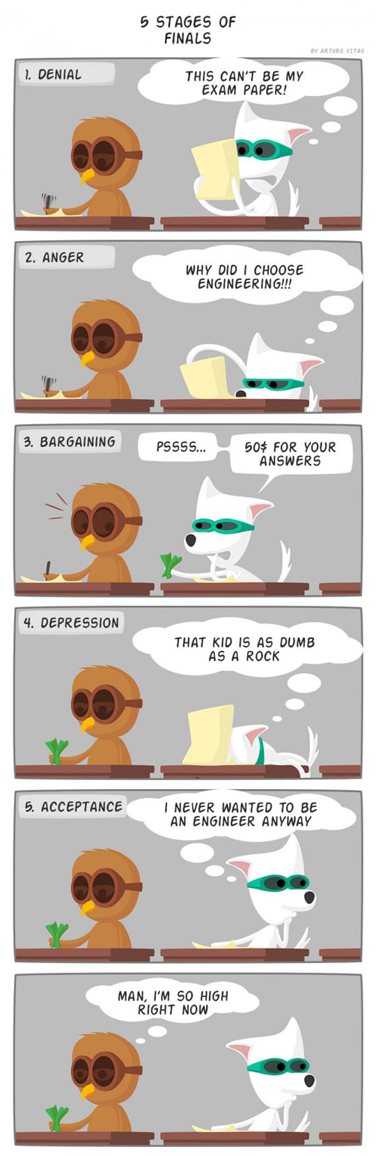 funny-five-stage-finals-comic