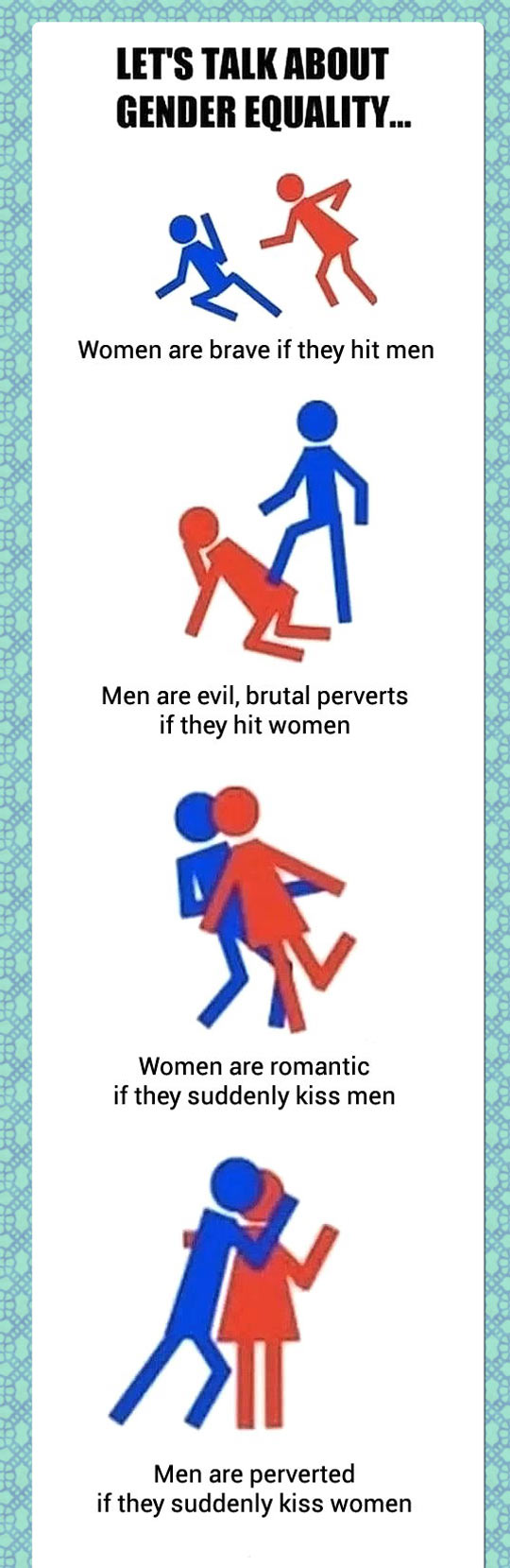 Gender Equality Not Very Equaly
