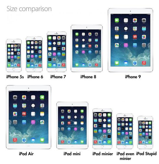 funny-iPad-iPhone-size-Apple-weird