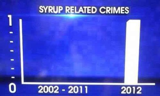 funny-syrup-related-crimes-Canada