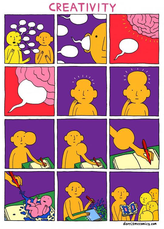 The Birth Of Creativity