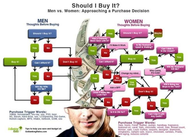 men_vs_women_05