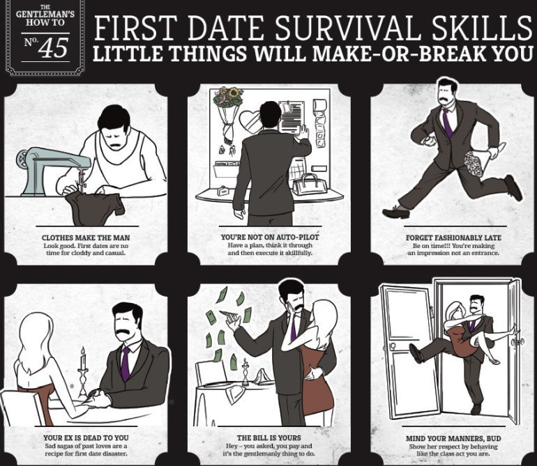 First Date Survival Skills