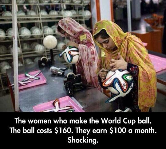 World Inequality