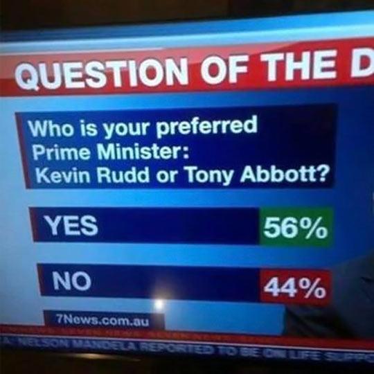 Australian Poll