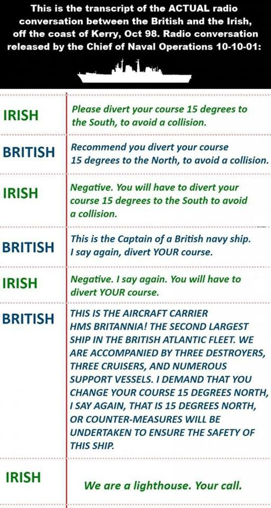 The Difference Between The Irish And British