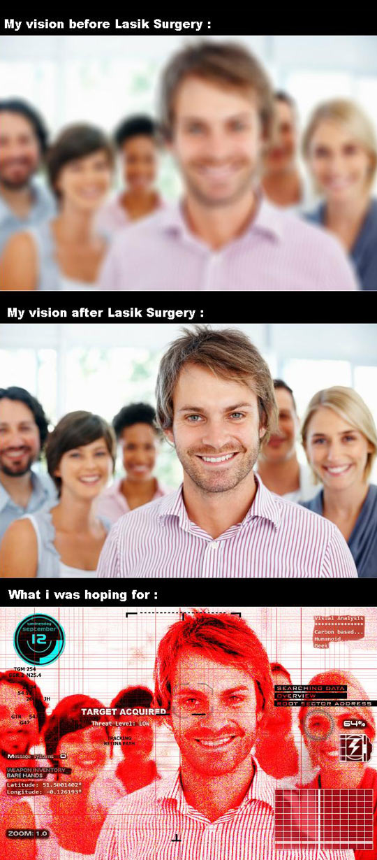 Eye Surgery Expectations