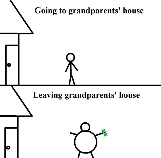 Every Time I Go To My Grandparent's House