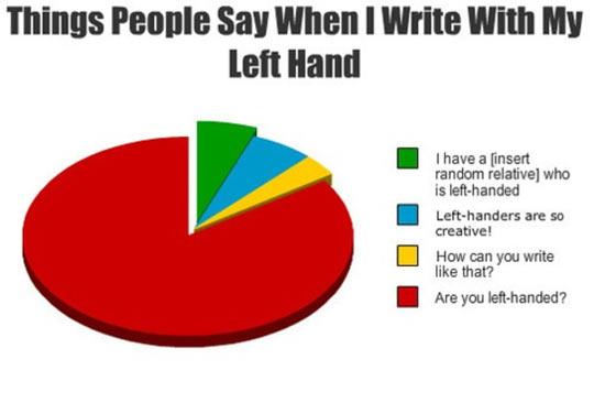 funny-pie-chart-left-handed
