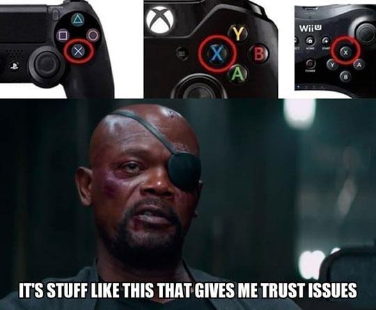 The X Button Is Where Again?