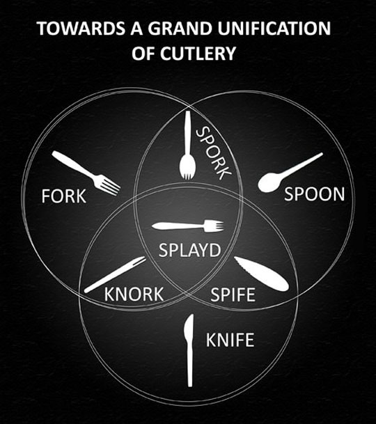 funny-cutlery-unification-fork-knife