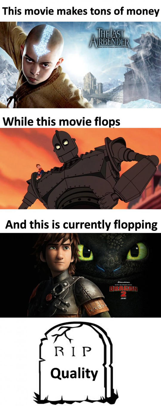 How Movies Work Nowadays