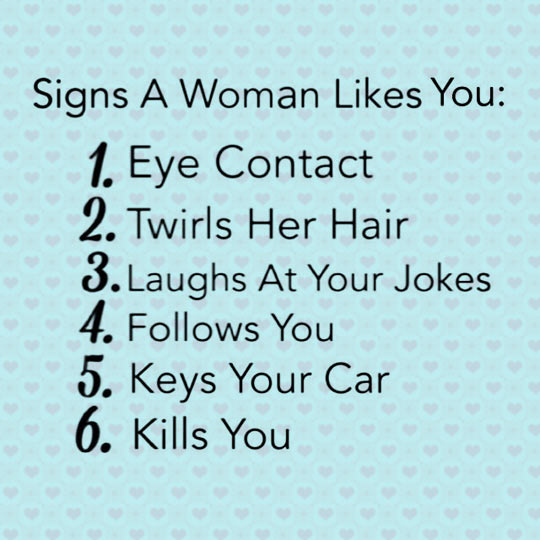 Like Women You That Signs
