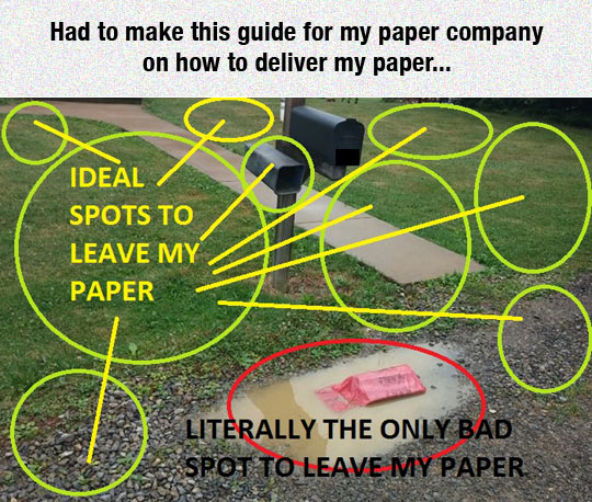 How To Deliver The Newspaper