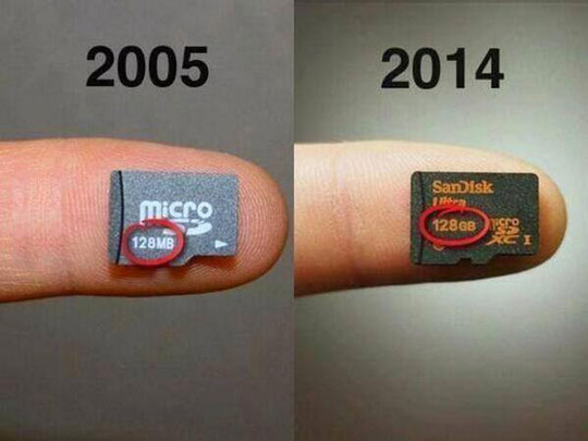 Will We Have 128 TB Chips In 2030?