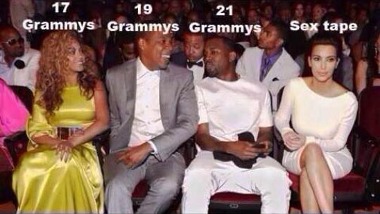 funny-Grammy-Beyonce-Jay-Z-Kardashian