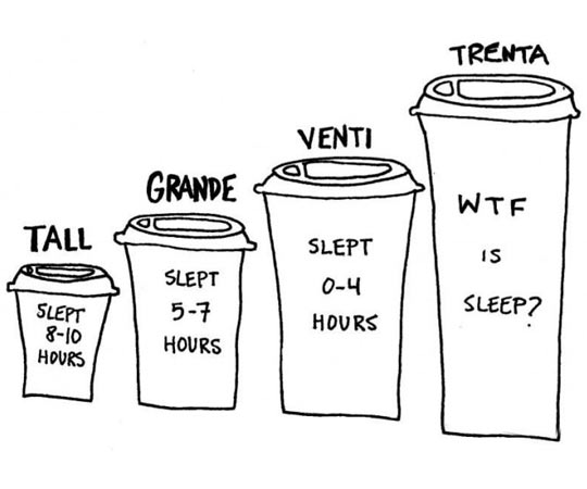 How To Order At Starbucks