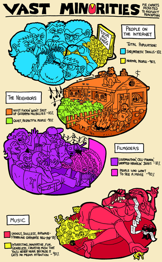funny-charts-pie-minorities-music-Internet-neighbors