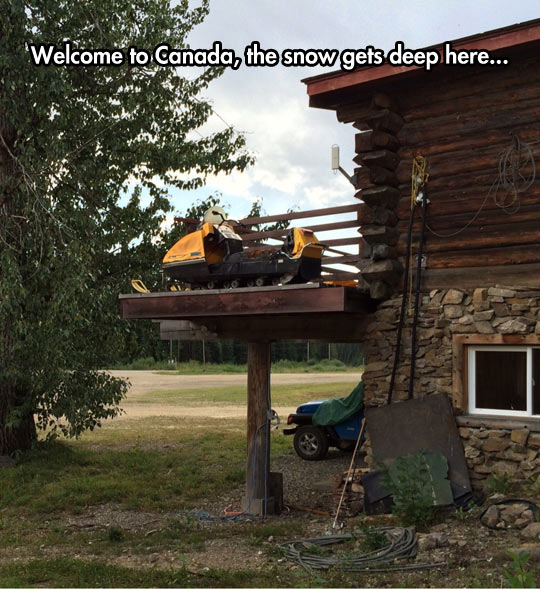 Canada Requires Special Precautions