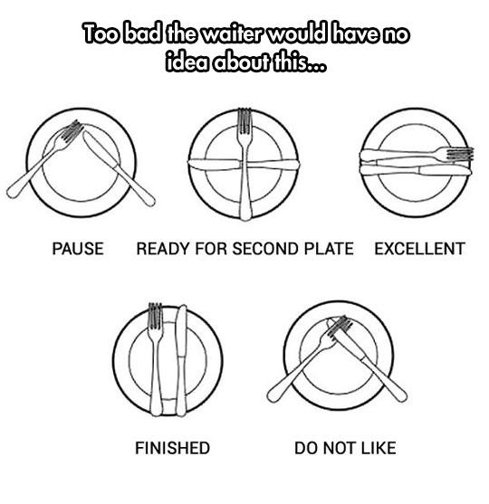 Etiquette Proper Signs