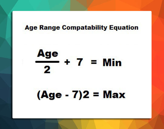 cool-math-age-range-equation