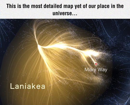 Map Of Our Place In The Cosmos