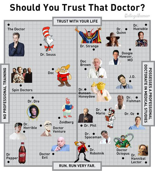 funny-doctor-trust-professional-training