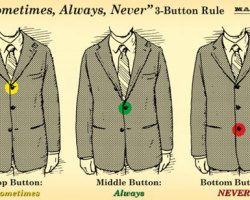 The Three Button Rule