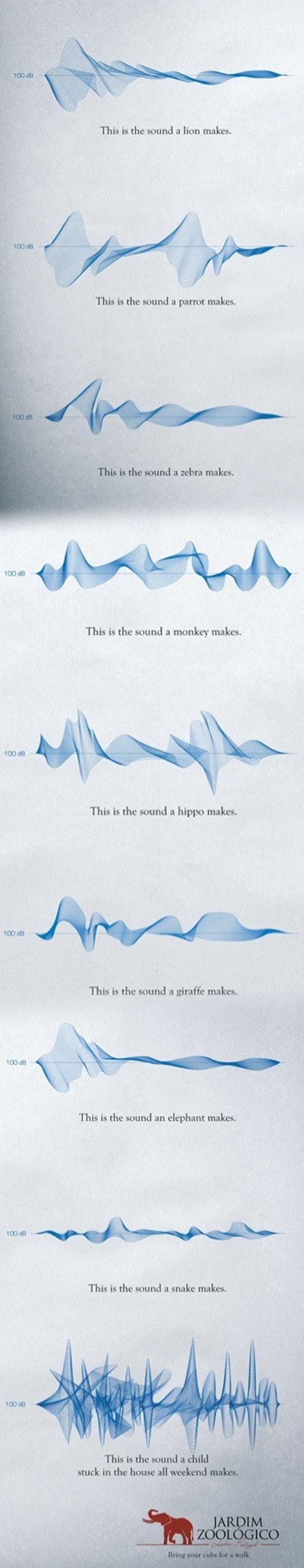 cool-zoo-ad-animal-sound-waves