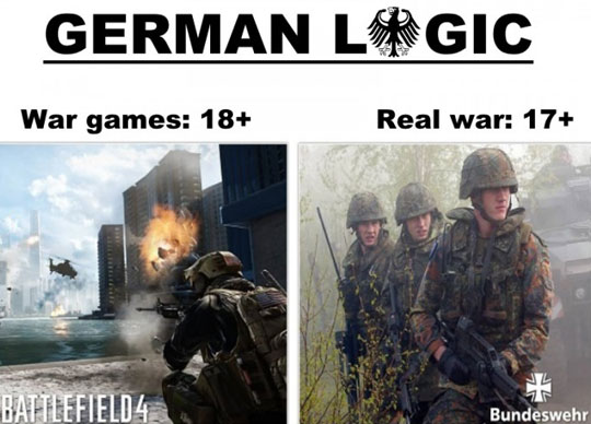 German Logic