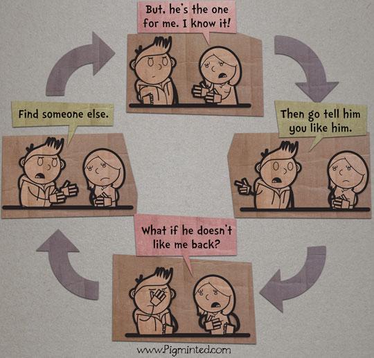 funny-cartoon-cycle-logic-emotions-love
