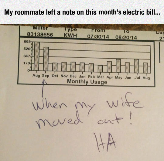 Electric Bill Update