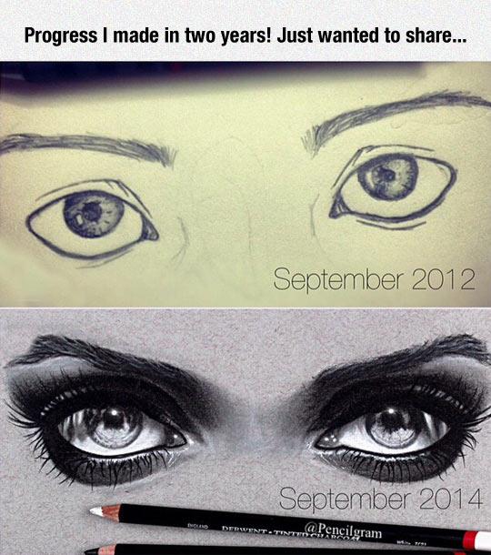 Two Years Progress