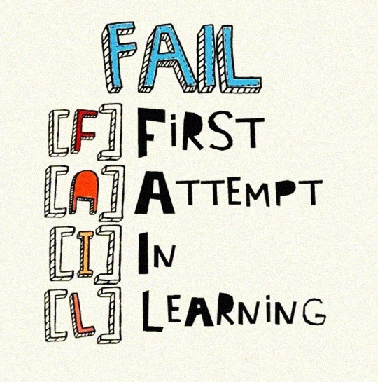 The True Meaning Of Failing
