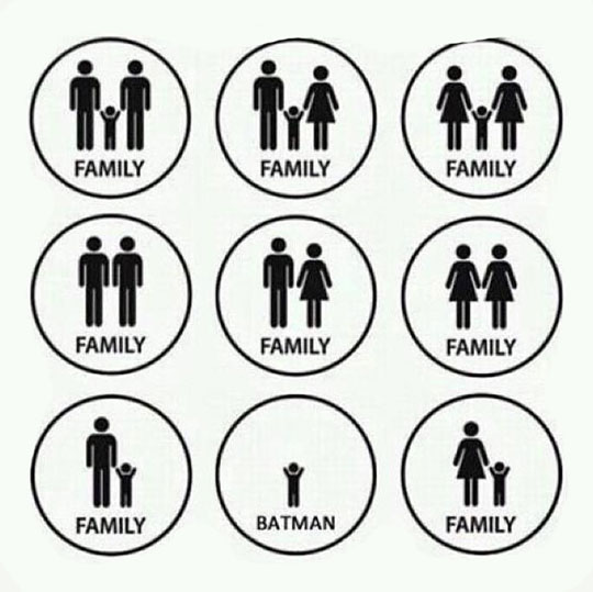 The Potential Family Variations