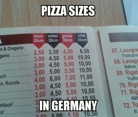 funny-pizza-size-Germany-USA