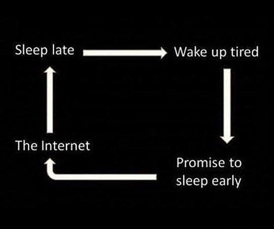 The Circle Of Modern Life