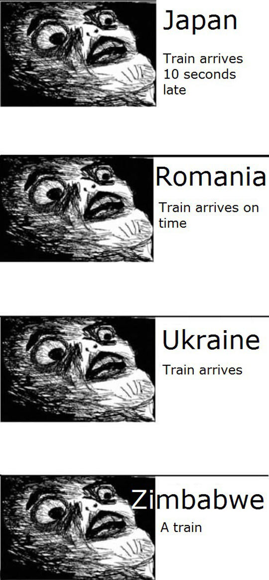 Trains In Different Countries