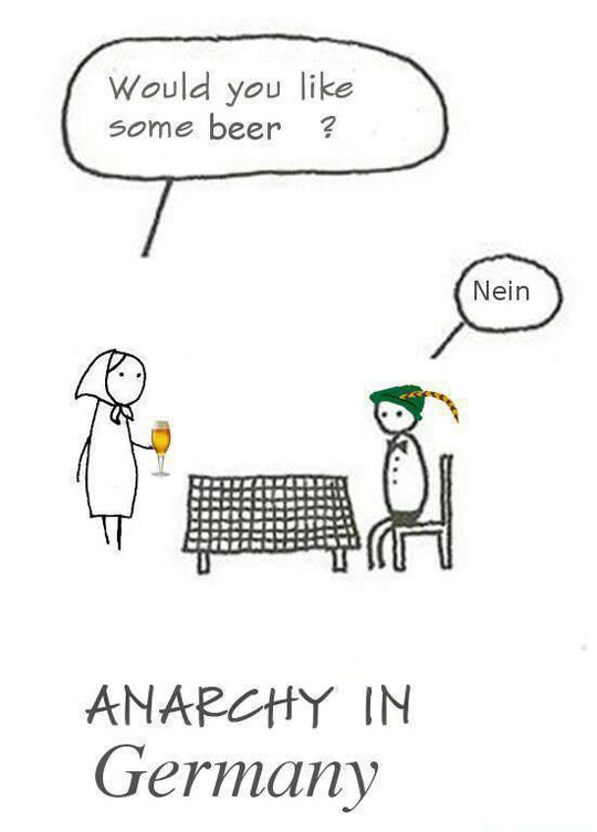 Anarchy In Germany