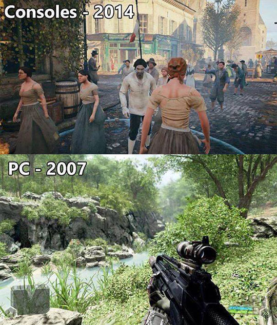 Consoles Should Catch Up Already