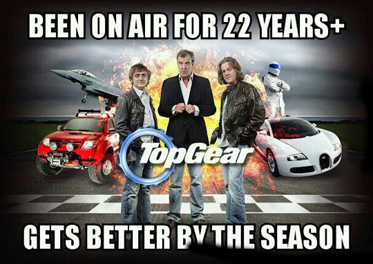 Top Gear Has Truly Retained Its Quality