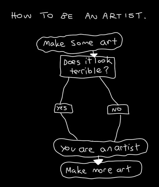 How To Be A Great Artist