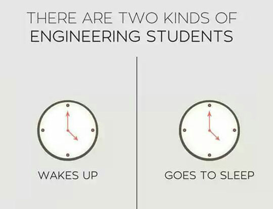 Two Kinds Of Engineering Students