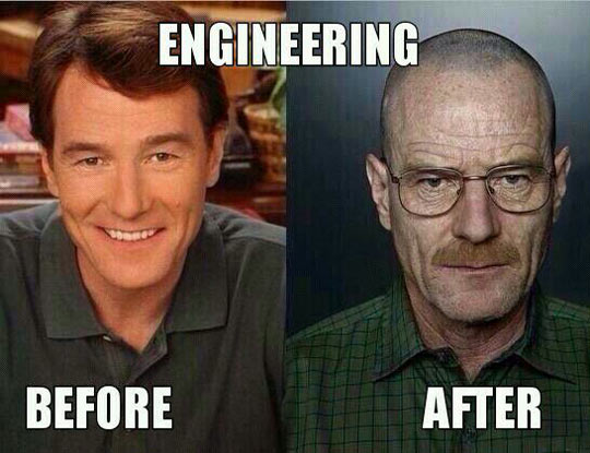 Engineering Before And After