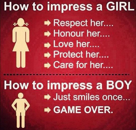 Impressing Different Genders