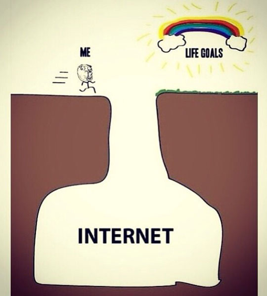 My Everyday Struggle With The Internet
