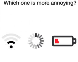 The Most Annoying