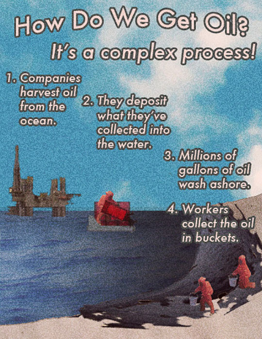 How Do We Get Oil?